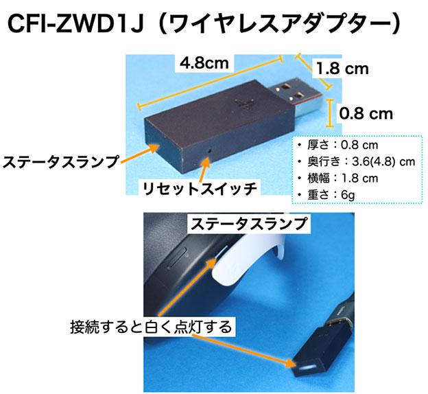 PLUSE 3D ワイヤレスヘッドセット ワイヤレスアダプター CFI-ZWD1J