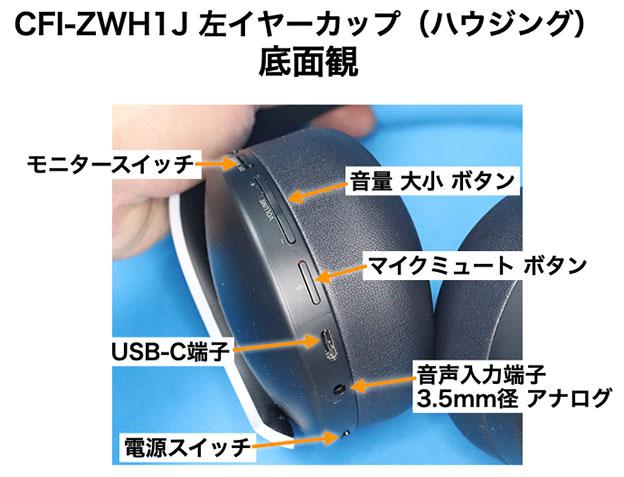 PLUSE 3D™ CFI-ZWH1J 左イヤーカップ ユニット底面観