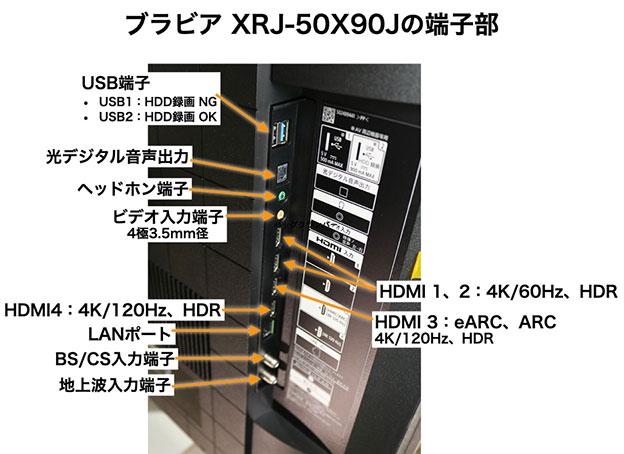 ブラビア XRJ-50X90Jの入出力端子