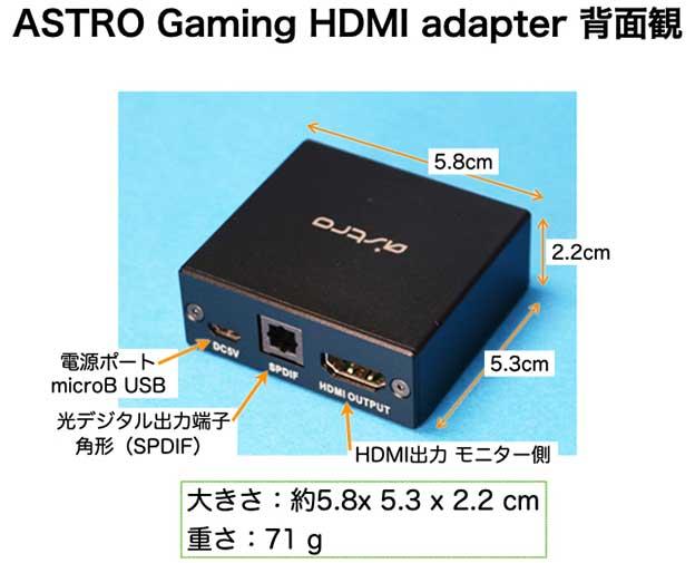 ASTRO Gaming HDMI adapter 背面観