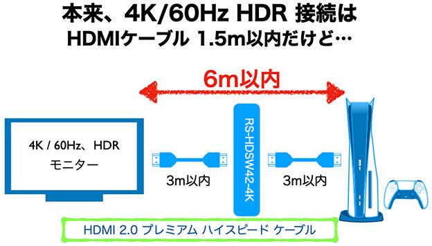 RS-HDSW42-4Kなら、両端で3m以内のHDMIケーブルが使える