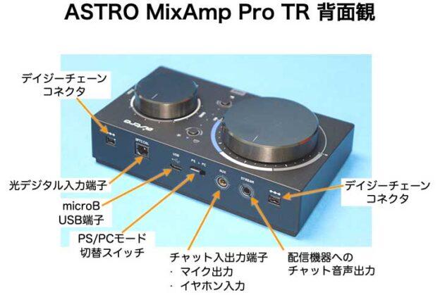 ASTRO MIXAMP PRO TRの背面ポート部