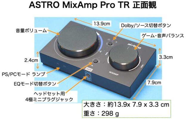 ASTRO MIXAMP PRO TRの正面観
