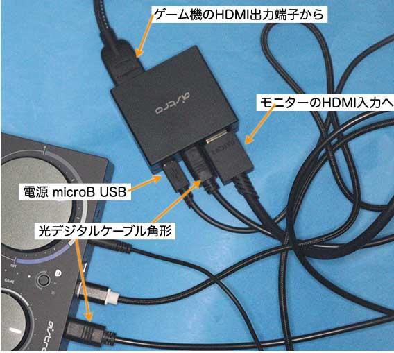 ASTRO HDMI アダプターの実際の配線図