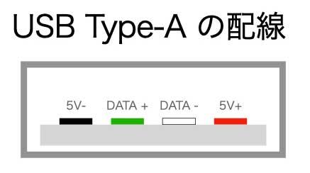 USB Type-Aの配線