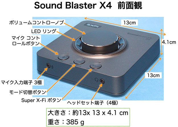 Sound Blaster X4 正面、前面観