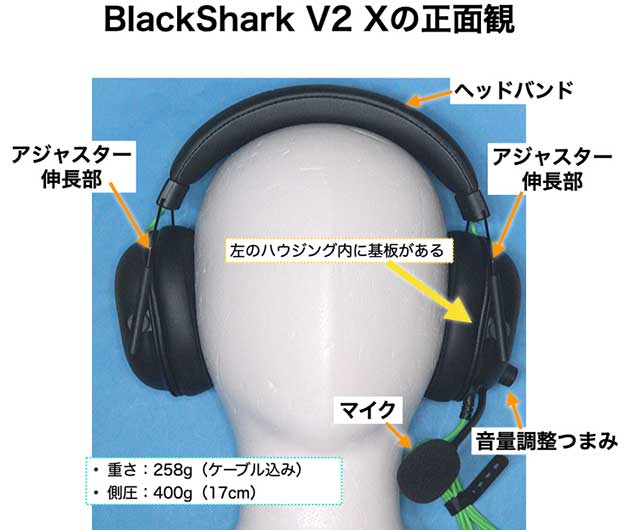 Razer BlackShark V2 X 正面観