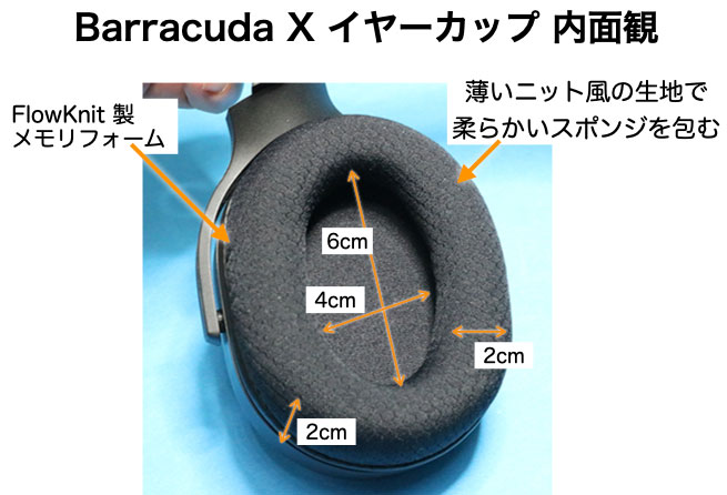 Razer Barracuda X イヤーカップ 内面観 イヤーパッドの状態