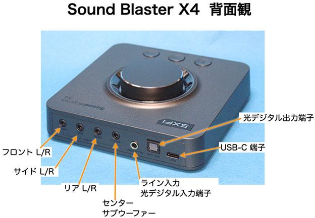 Sound Blaster X4 背面、後面、コネクタ、端子