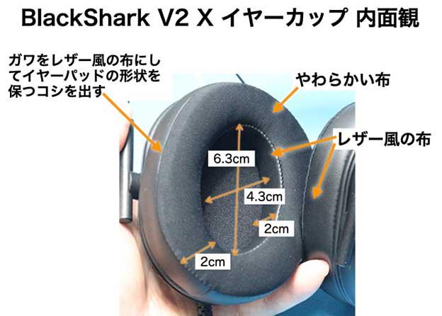 Razer BlackShark V2 X イヤーカップ、クッション内面