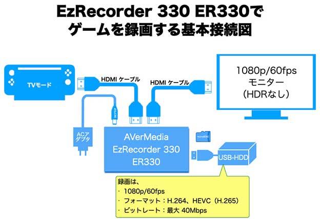 EzRecorder 330 ER330の基本接続図 Nintendo Switch版