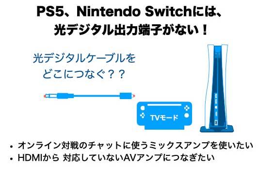 PS5やNintendo Switchには、光デジタル出力端子がない