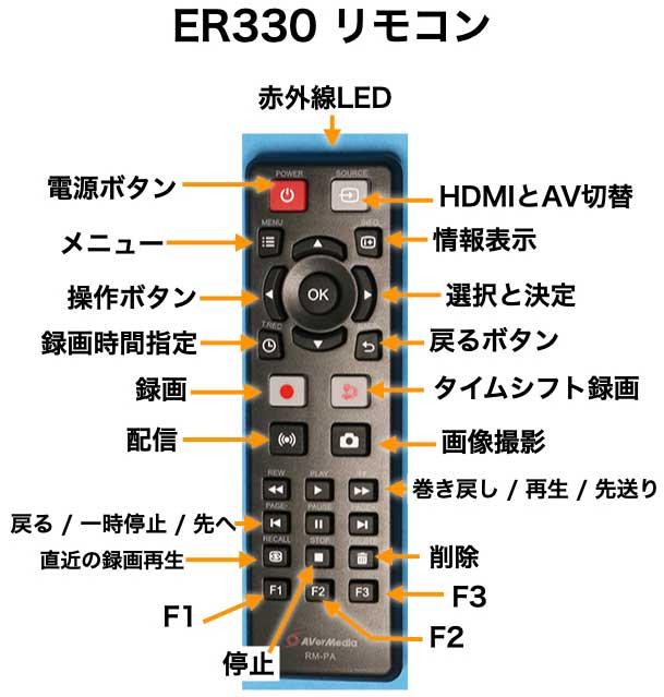 EzRecorder 330 ER330 リモコン