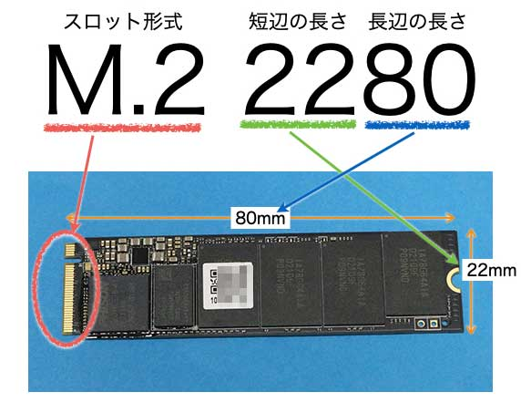 SSDの番号とサイズの意味