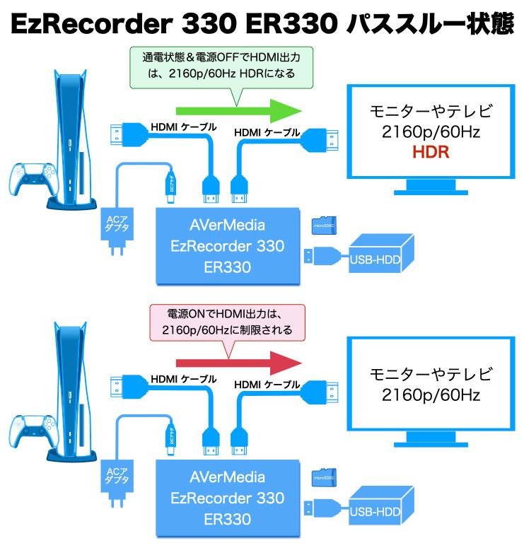 EzRecorder 330 ER330 パススルーの状態